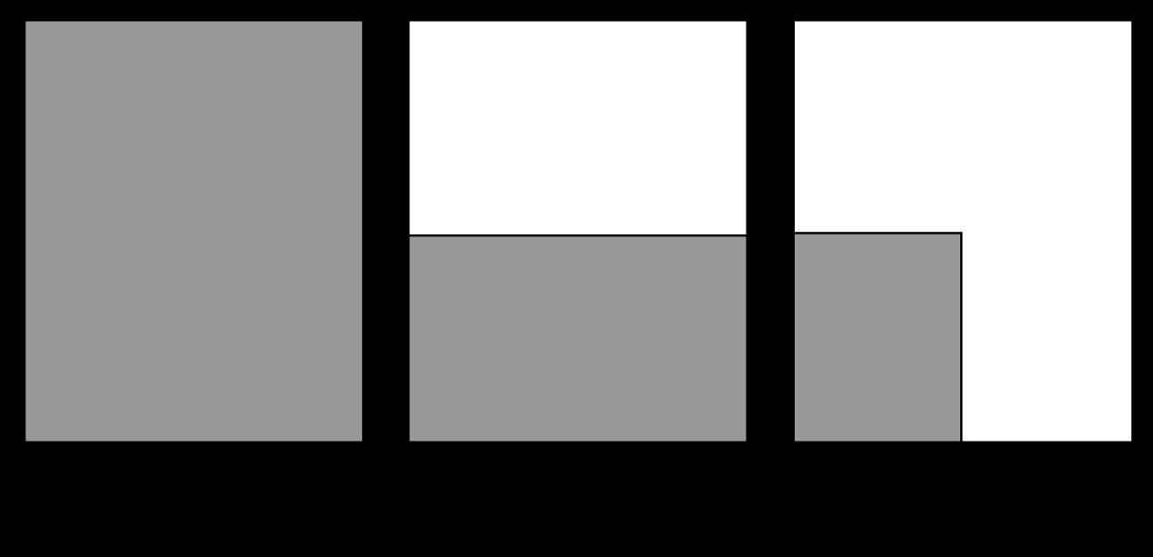 Ad dimensions